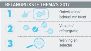 themas-2017